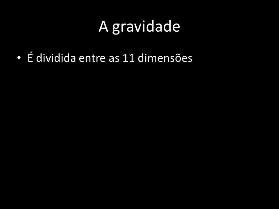 A gravidade É dividida entre as 11 dimensões