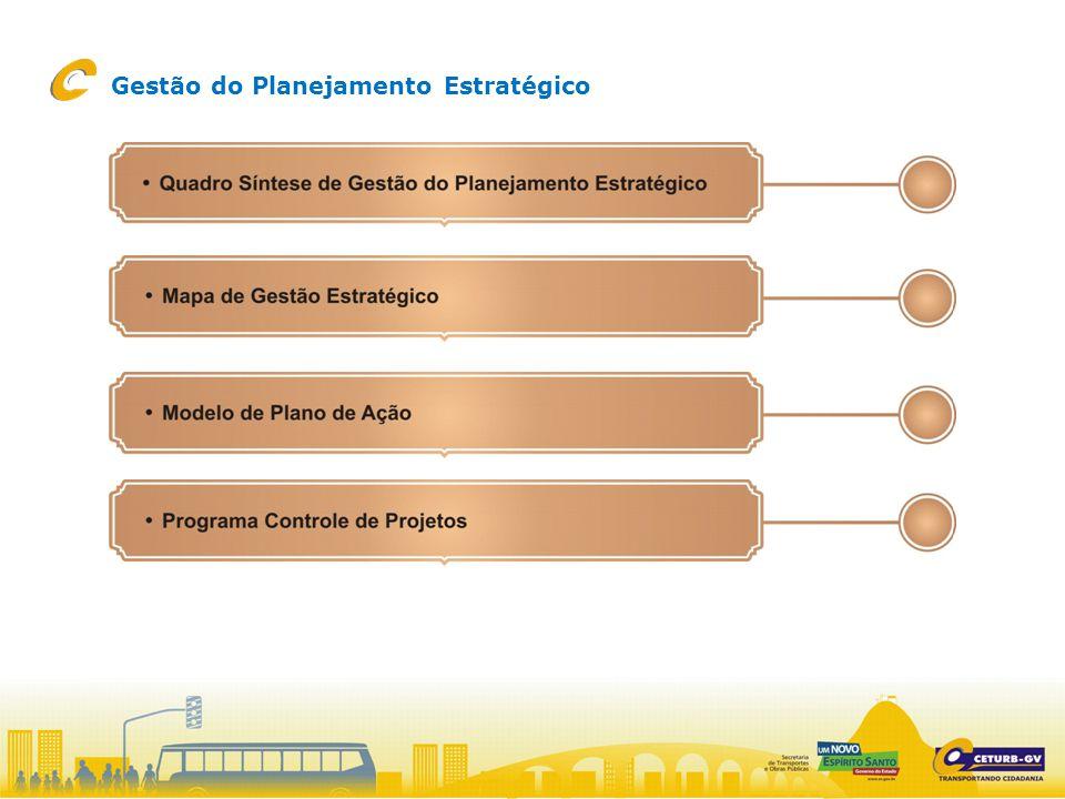 Gestão do Planejamento Estratégico