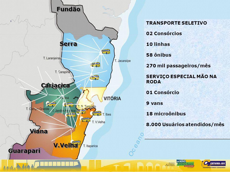 Fundão Serra Cariacica Viana V.Velha Guarapari