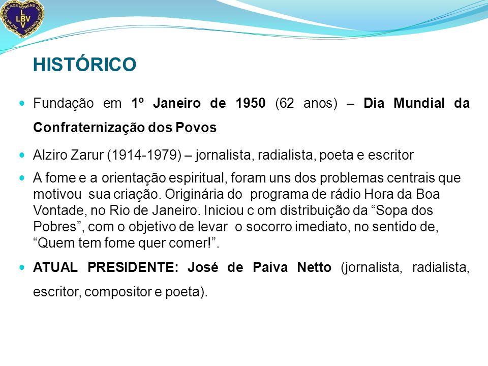 HISTÓRICO Fundação em 1º Janeiro de 1950 (62 anos) – Dia Mundial da Confraternização dos Povos.