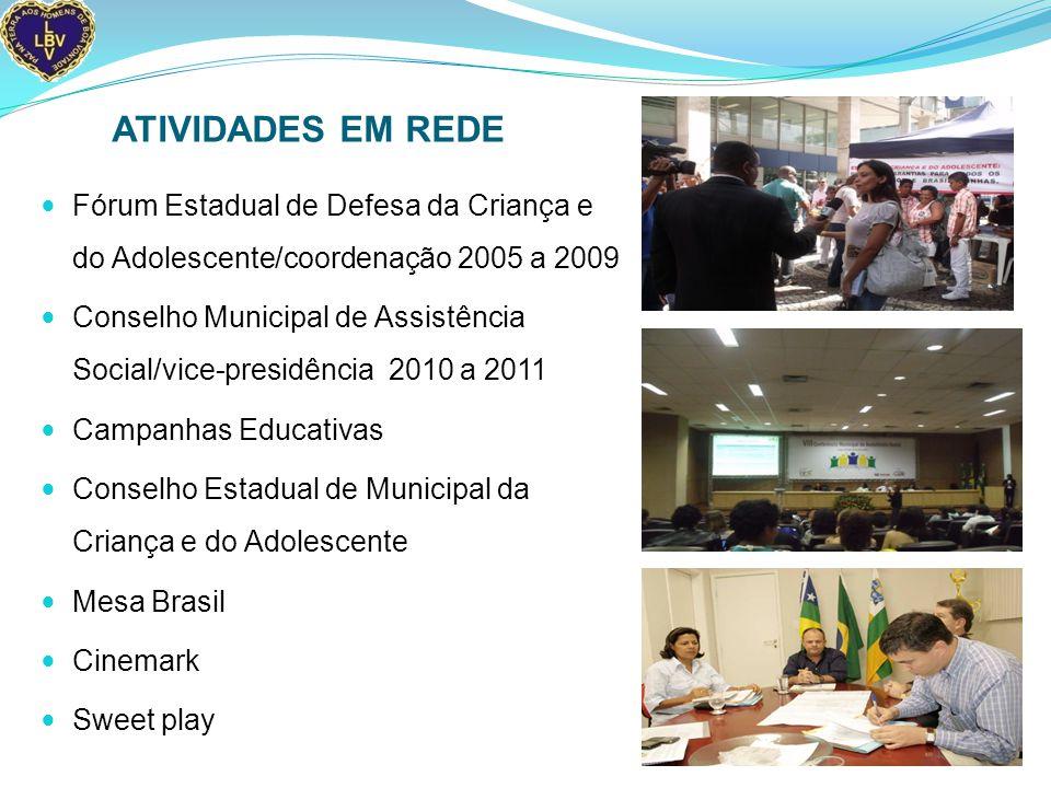 ATIVIDADES EM REDE Fórum Estadual de Defesa da Criança e do Adolescente/coordenação 2005 a 2009.