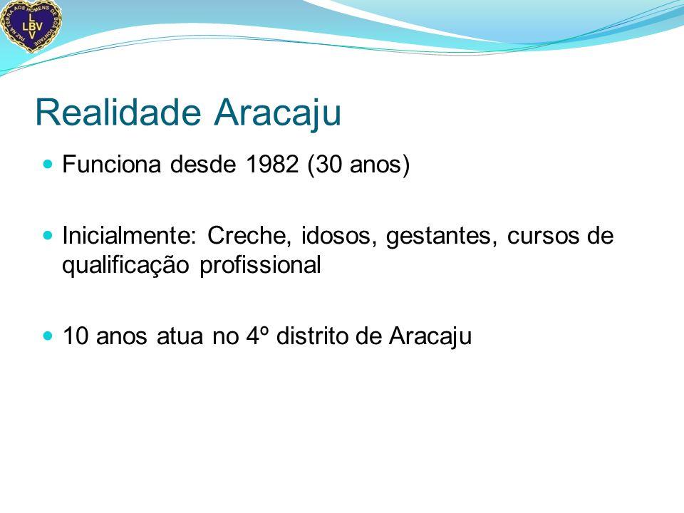 Realidade Aracaju Funciona desde 1982 (30 anos)