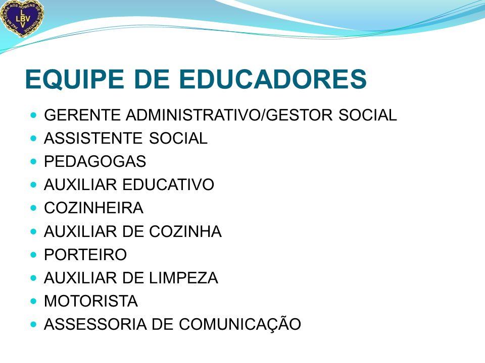 EQUIPE DE EDUCADORES GERENTE ADMINISTRATIVO/GESTOR SOCIAL