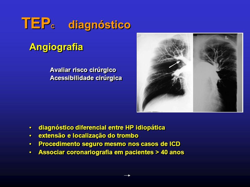 TEPC diagnóstico Angiografia Avaliar risco cirúrgico