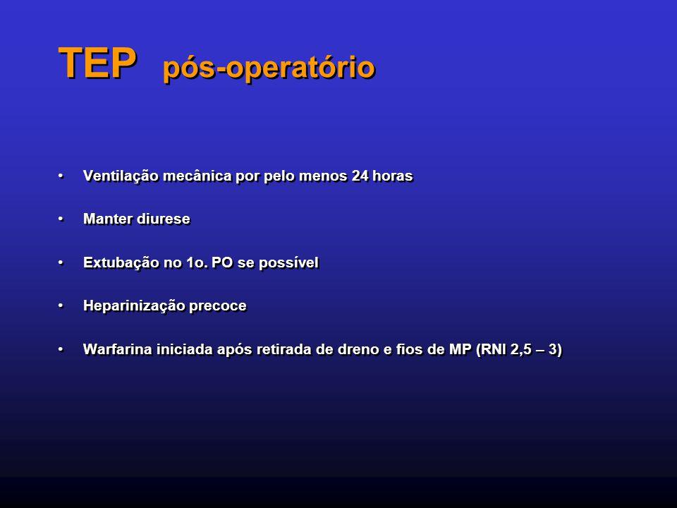 TEP pós-operatório Ventilação mecânica por pelo menos 24 horas
