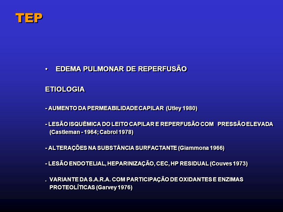 TEP EDEMA PULMONAR DE REPERFUSÃO ETIOLOGIA