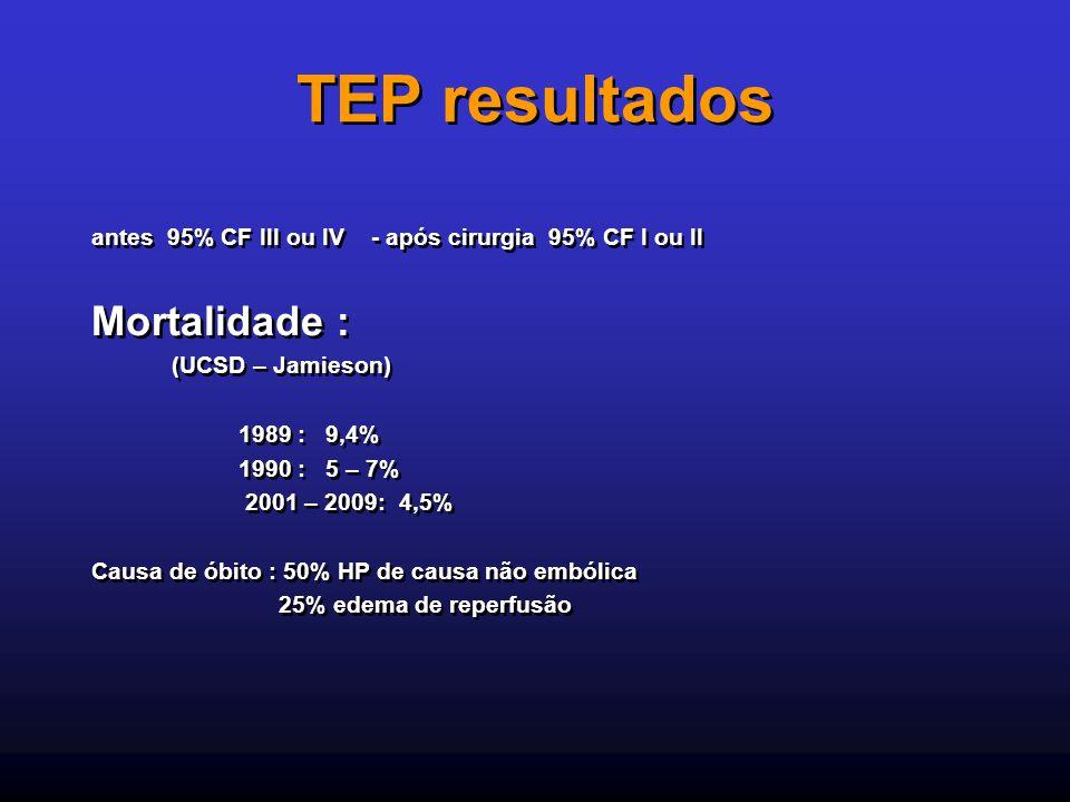TEP resultados Mortalidade :