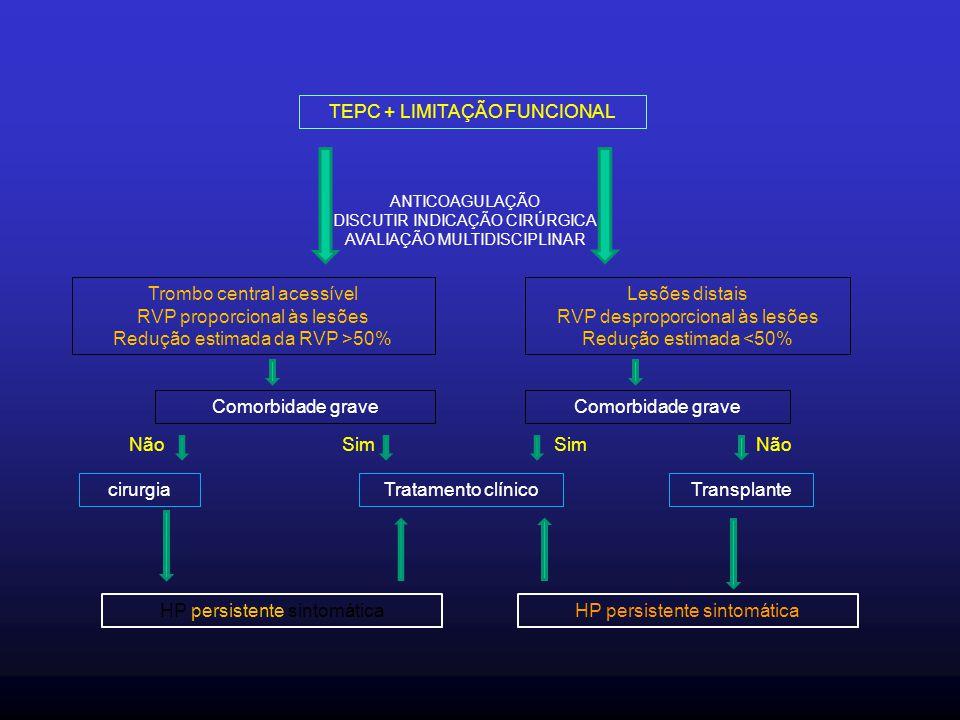 TEPC + LIMITAÇÃO FUNCIONAL