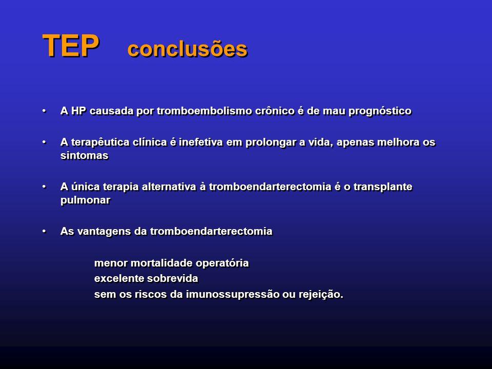 TEP conclusões A HP causada por tromboembolismo crônico é de mau prognóstico.