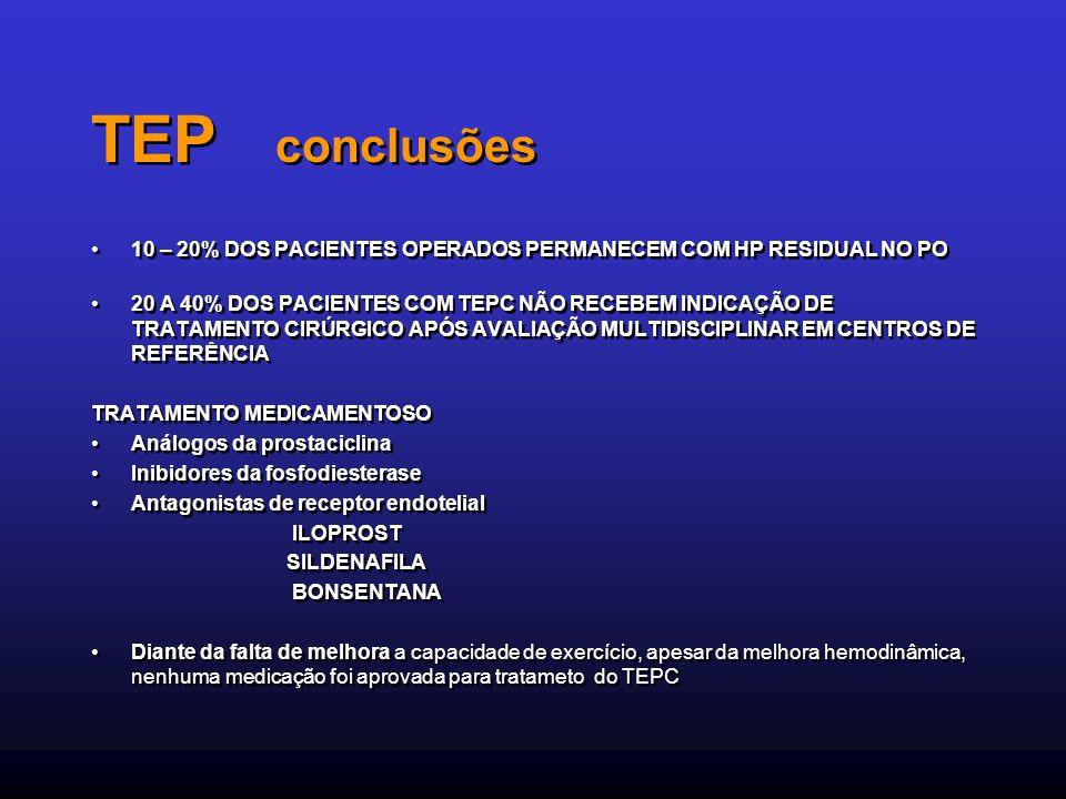 TEP conclusões 10 – 20% DOS PACIENTES OPERADOS PERMANECEM COM HP RESIDUAL NO PO.