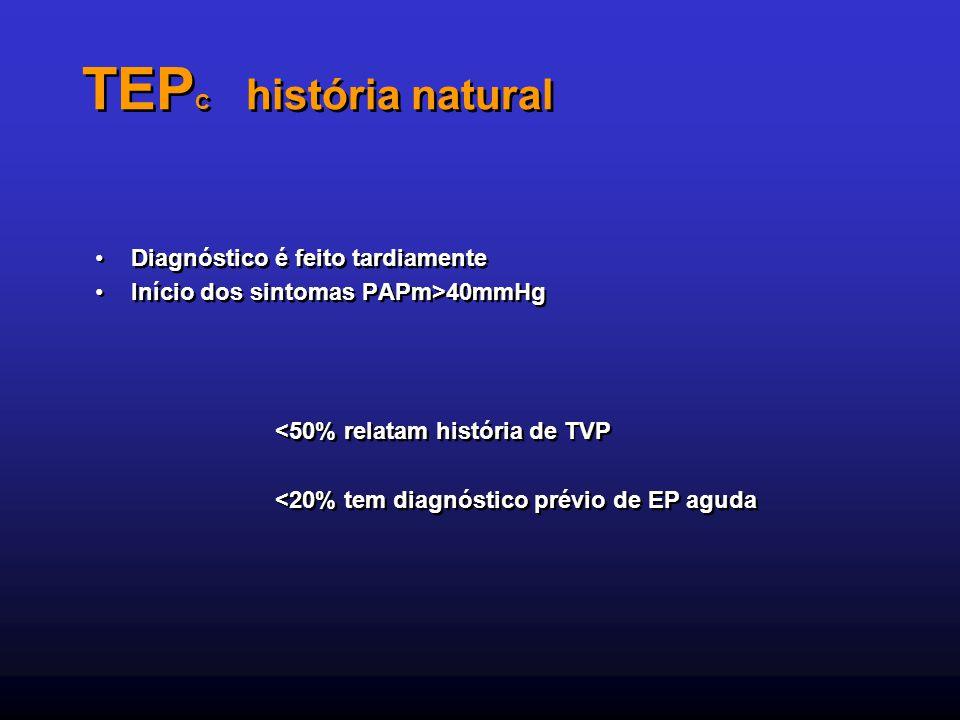 TEPC história natural Diagnóstico é feito tardiamente