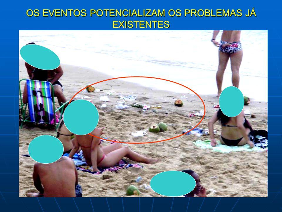 OS EVENTOS POTENCIALIZAM OS PROBLEMAS JÁ EXISTENTES