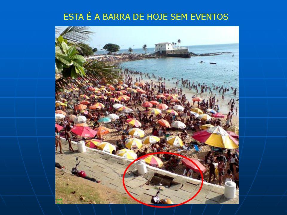 ESTA É A BARRA DE HOJE SEM EVENTOS
