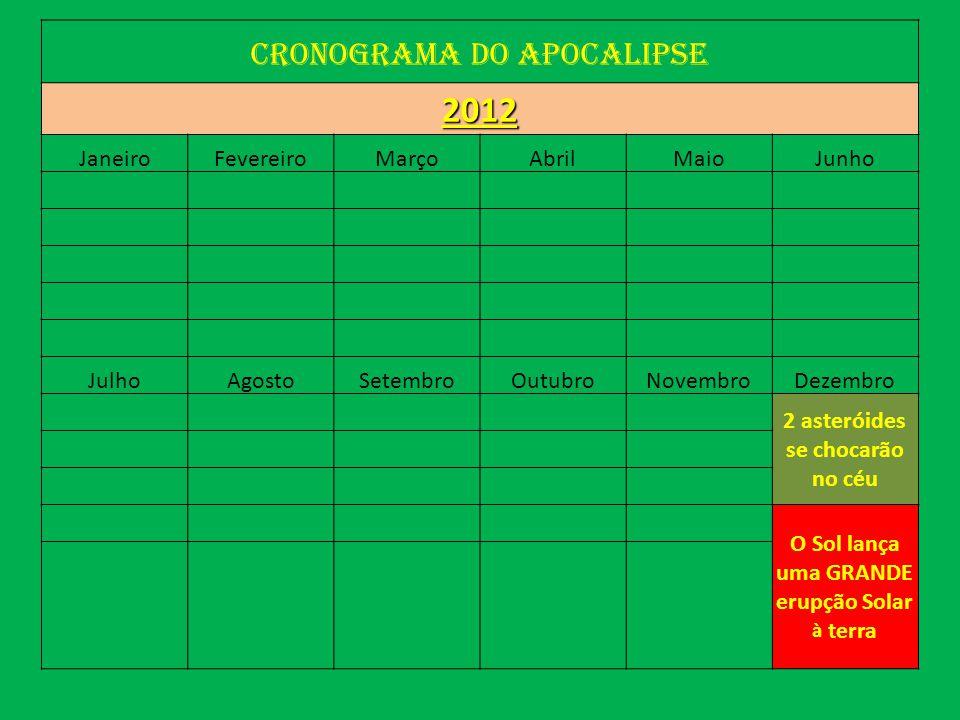 2012 Cronograma do APOCALIPSE Janeiro Fevereiro Março Abril Maio Junho