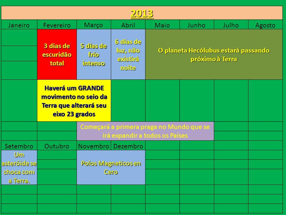 2013 Janeiro Fevereiro Março Abril Maio Junho Julho Agosto