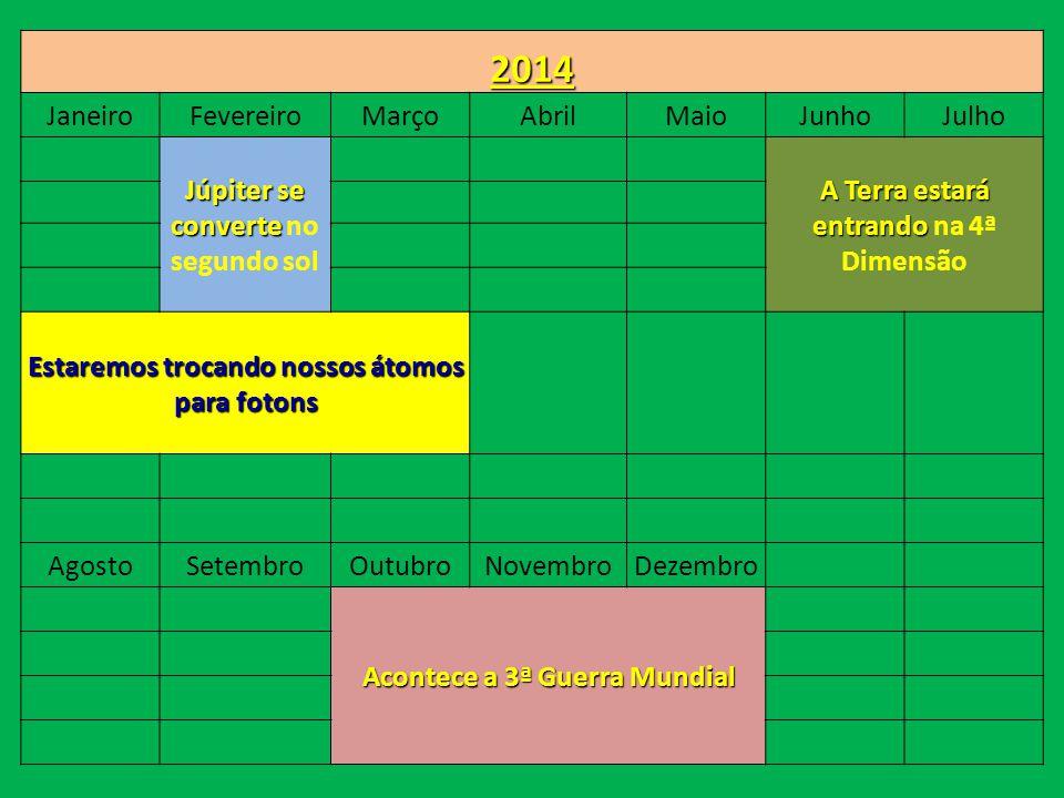 2014 Janeiro Fevereiro Março Abril Maio Junho Julho
