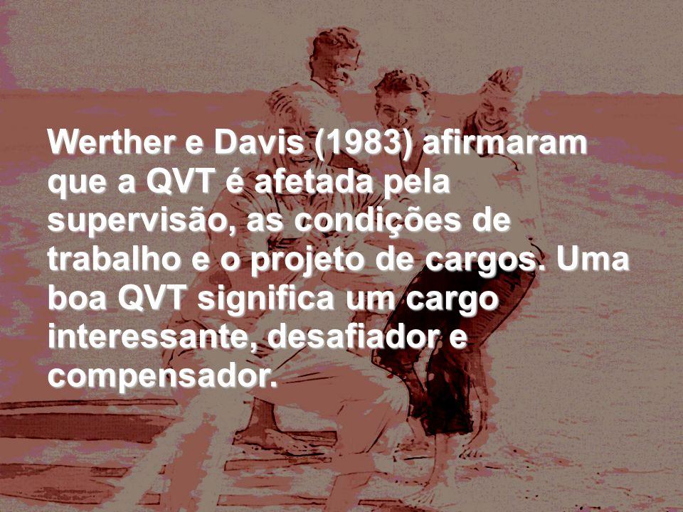 Werther e Davis (1983) afirmaram que a QVT é afetada pela supervisão, as condições de trabalho e o projeto de cargos.