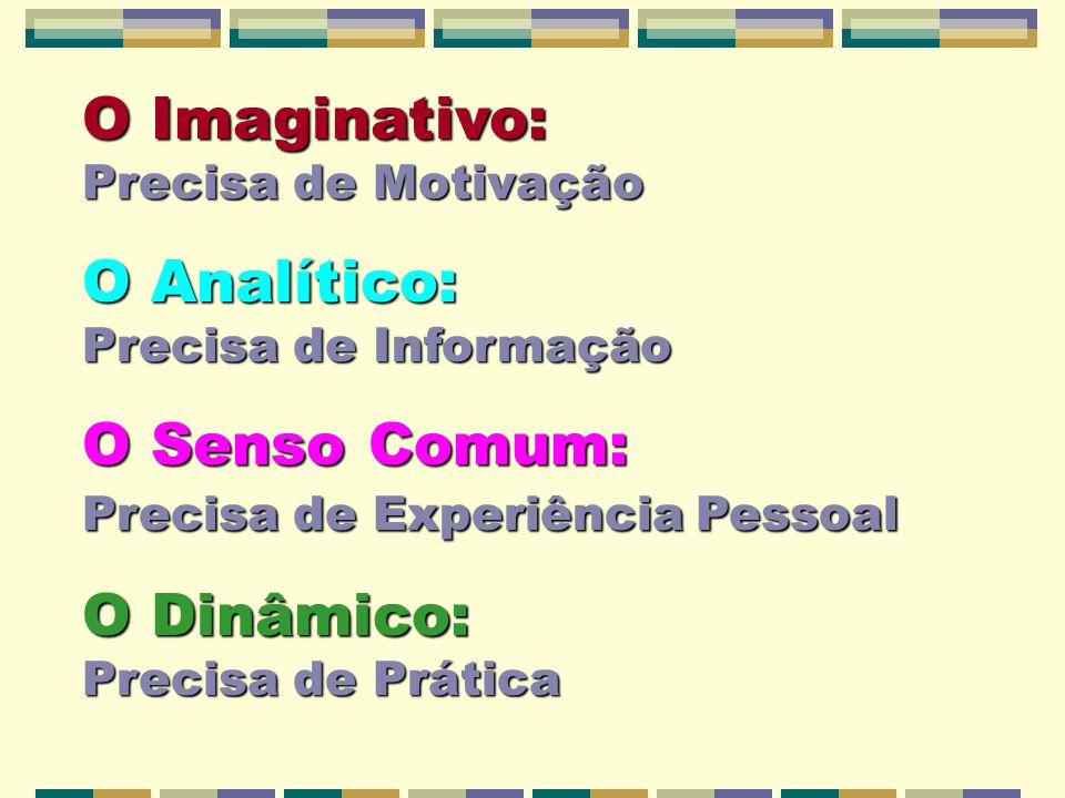 O Imaginativo: Precisa de Motivação