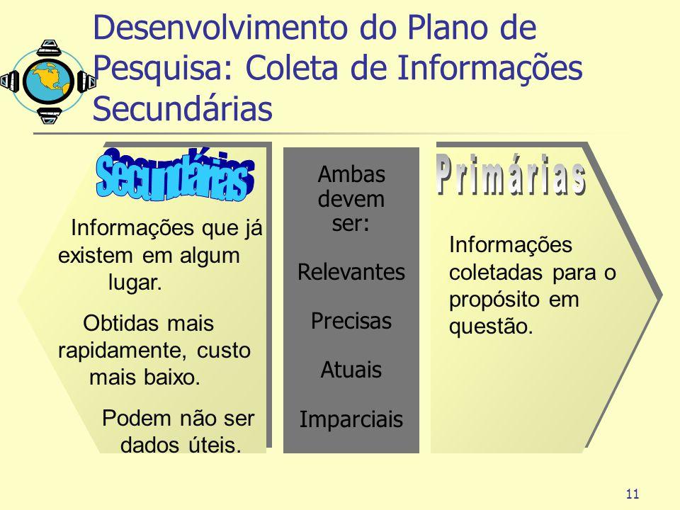 Desenvolvimento do Plano de Pesquisa: Coleta de Informações Secundárias