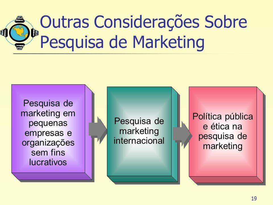 Outras Considerações Sobre Pesquisa de Marketing