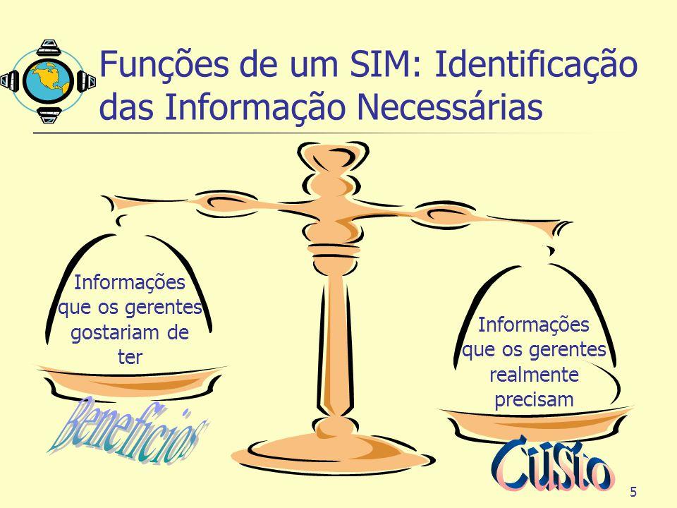 Funções de um SIM: Identificação das Informação Necessárias