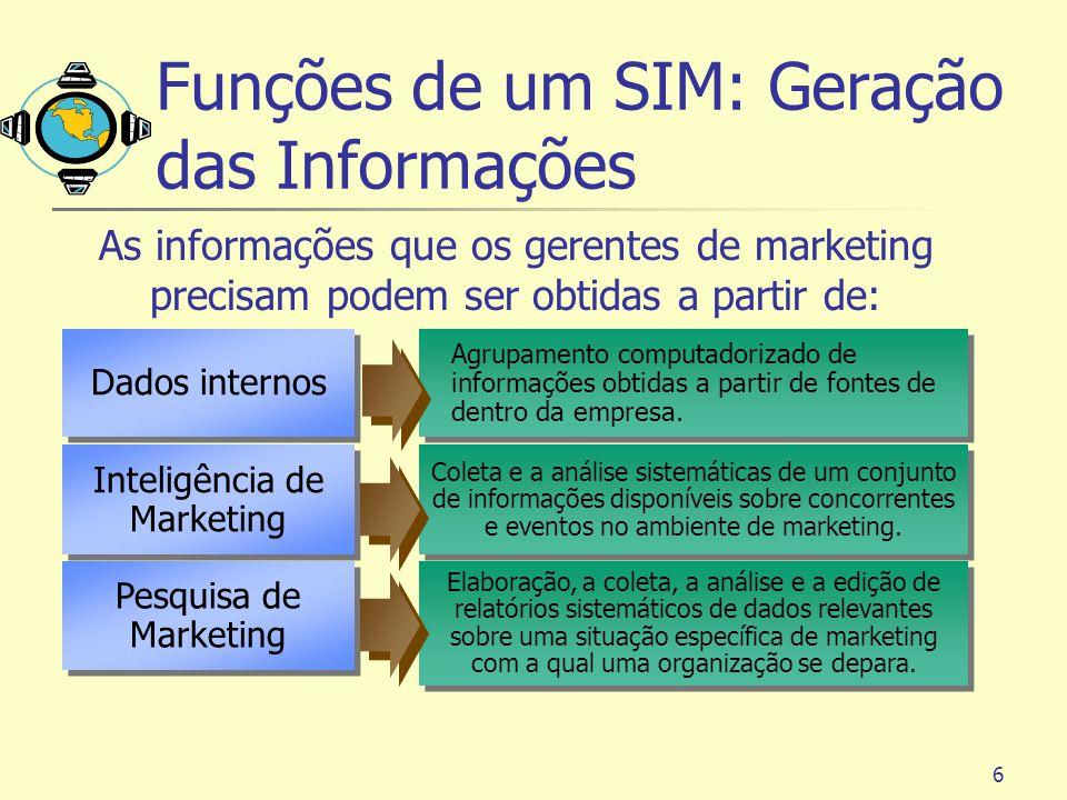 Funções de um SIM: Geração das Informações