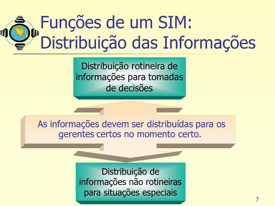 Funções de um SIM: Distribuição das Informações