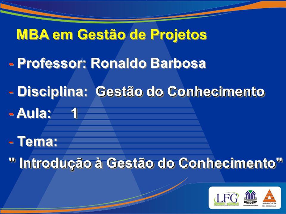 MBA em Gestão de Projetos - Professor: Ronaldo Barbosa