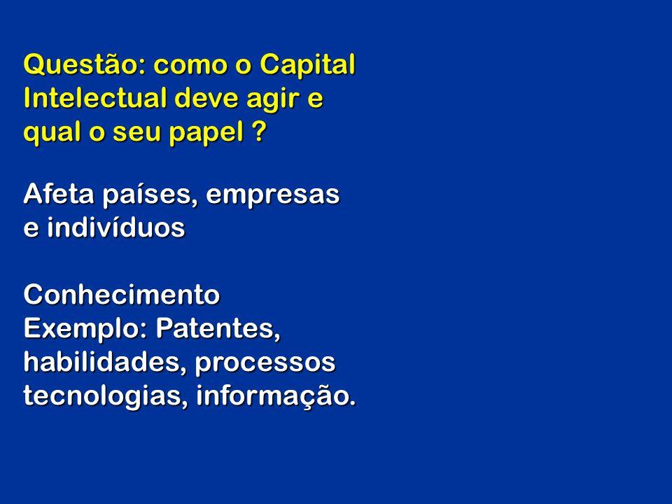 Questão: como o Capital Intelectual deve agir e qual o seu papel