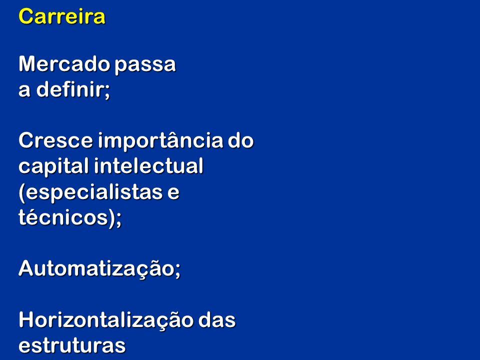 Carreira Mercado passa a definir; Cresce importância do capital intelectual (especialistas e técnicos);