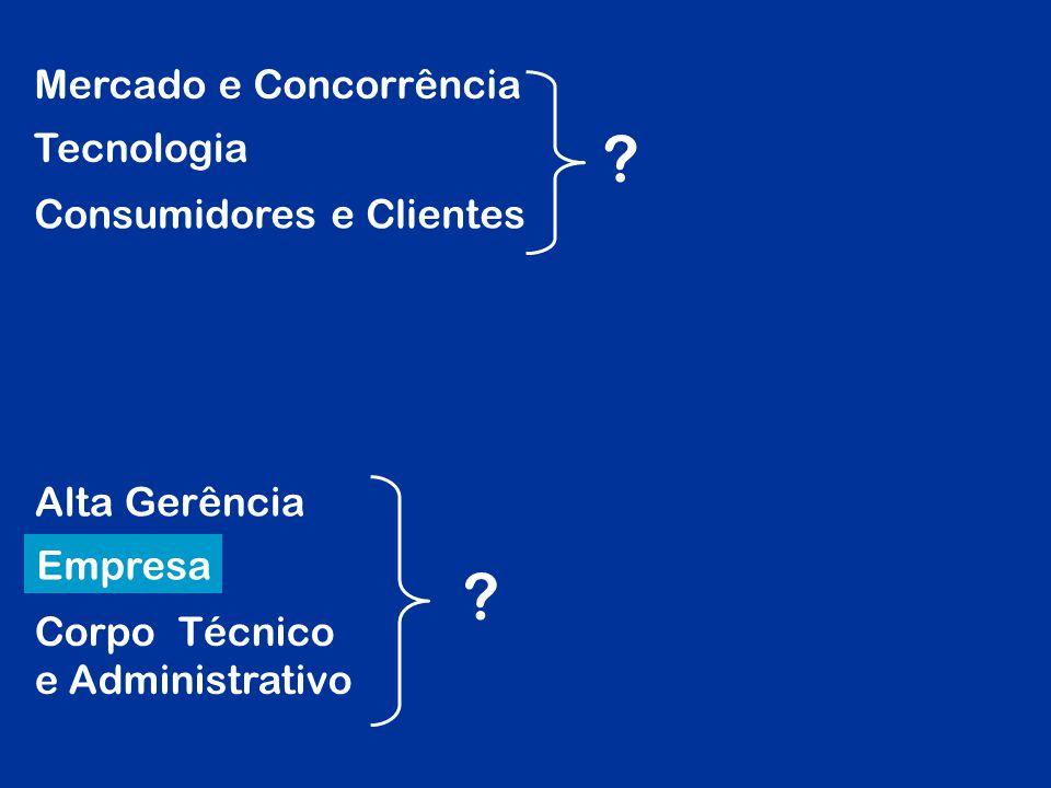 Mercado e Concorrência Tecnologia Consumidores e Clientes
