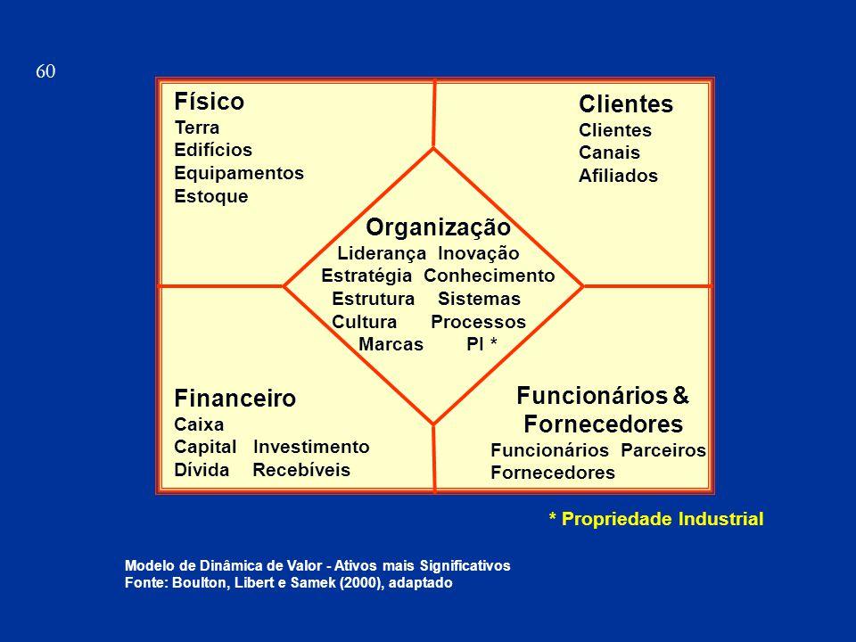 Funcionários & Fornecedores