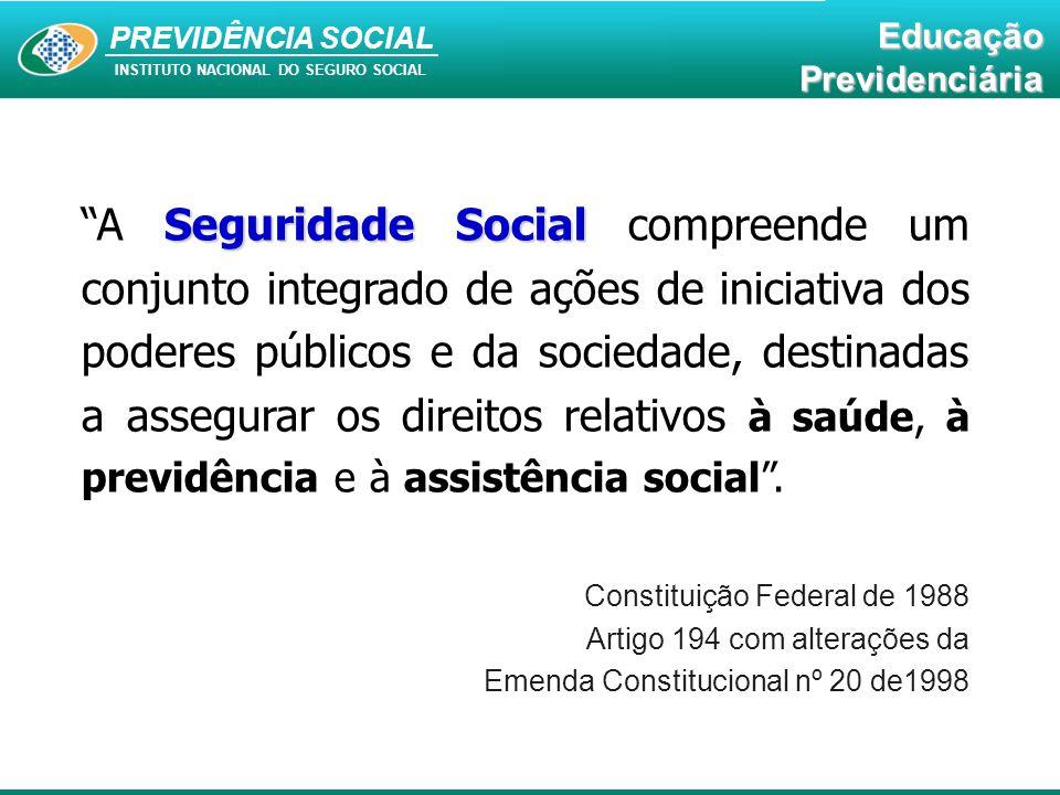A Seguridade Social compreende um conjunto integrado de ações de iniciativa dos poderes públicos e da sociedade, destinadas a assegurar os direitos relativos à saúde, à previdência e à assistência social .
