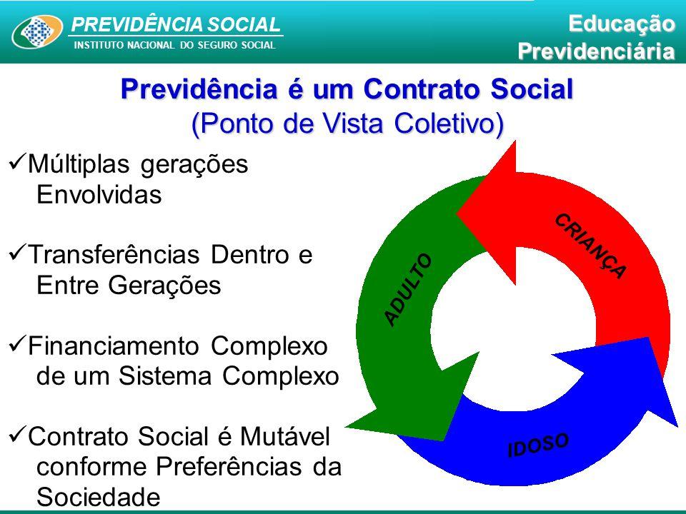 Previdência é um Contrato Social