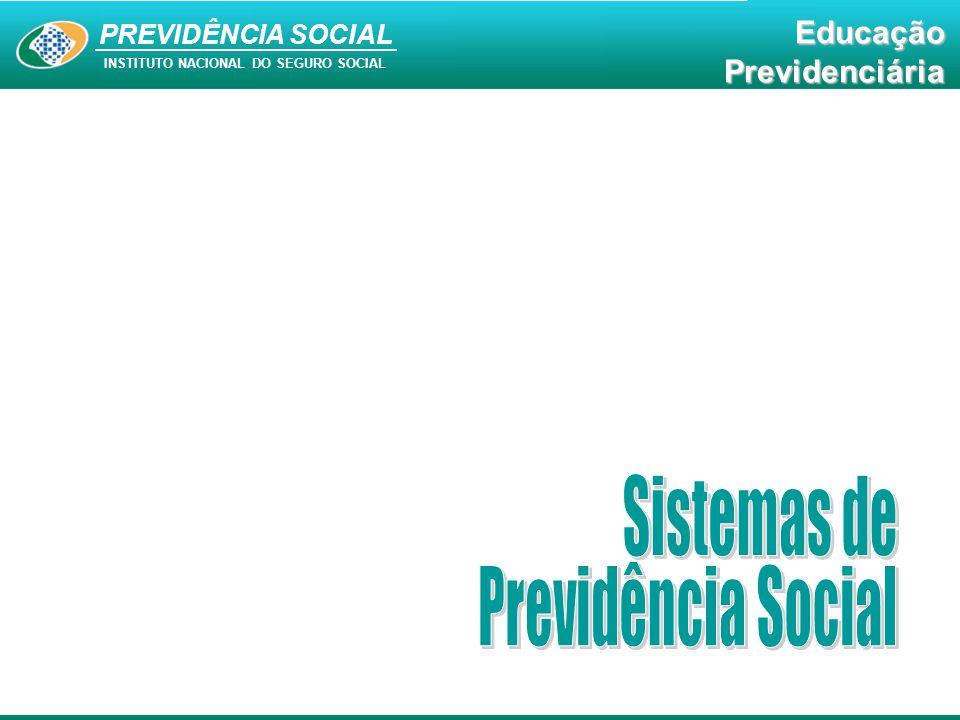 Sistemas de Previdência Social 24