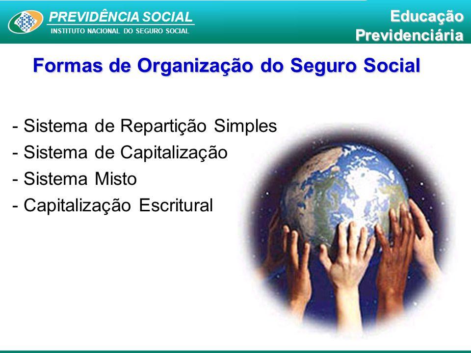 Formas de Organização do Seguro Social