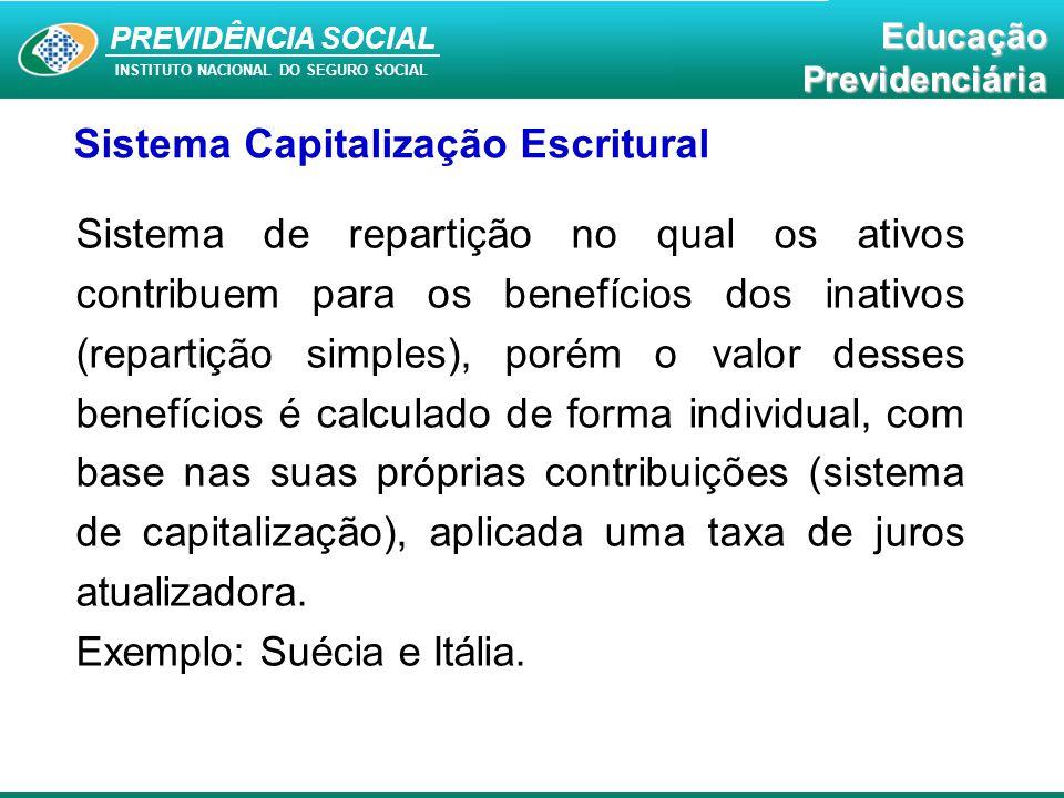 Sistema Capitalização Escritural