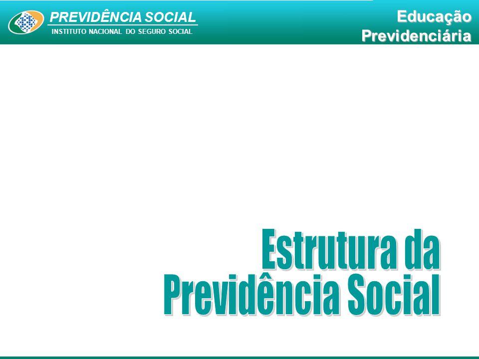 Estrutura da Previdência Social 33