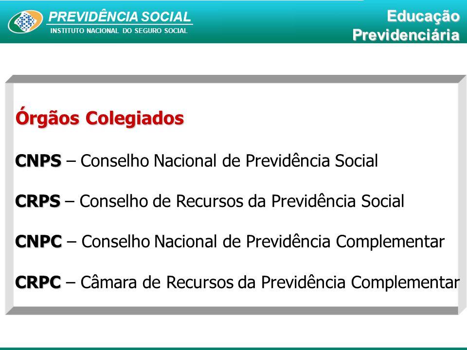 Órgãos Colegiados CNPS – Conselho Nacional de Previdência Social