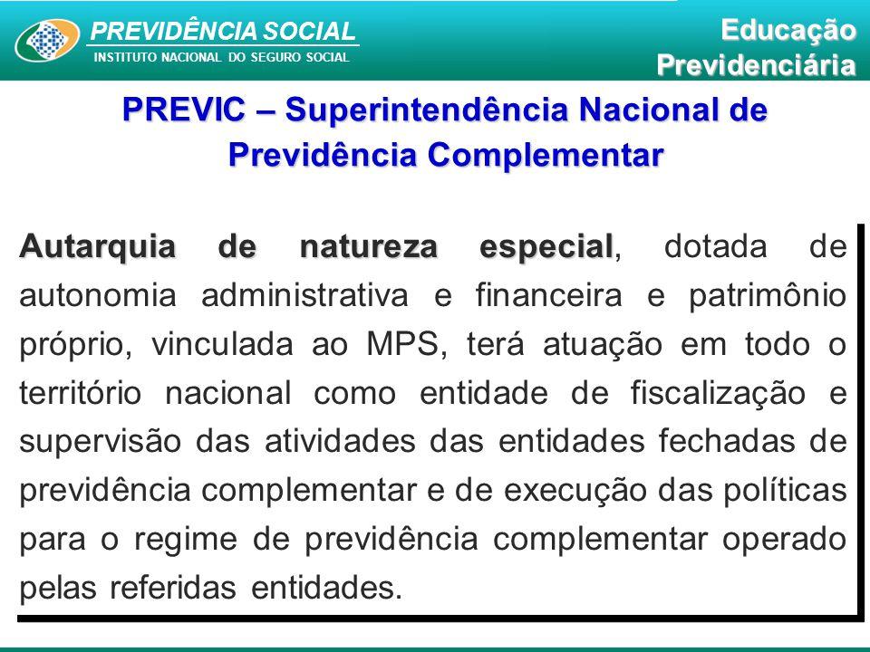 PREVIC – Superintendência Nacional de Previdência Complementar