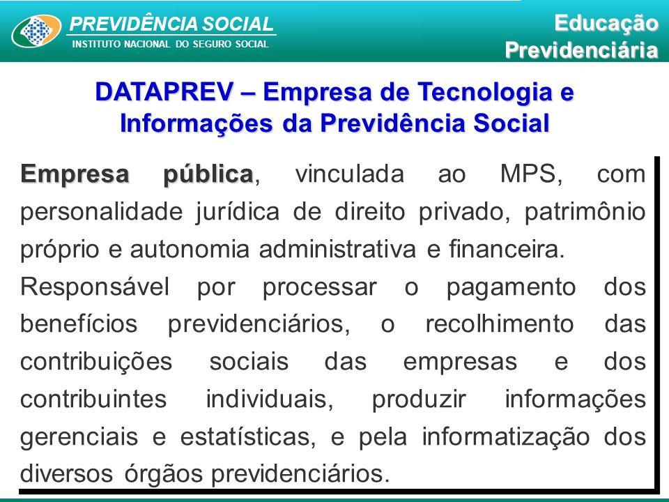 DATAPREV – Empresa de Tecnologia e Informações da Previdência Social