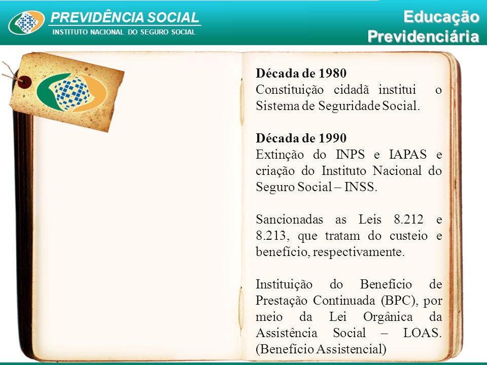 Década de 1980 Constituição cidadã institui o Sistema de Seguridade Social. Década de 1990.