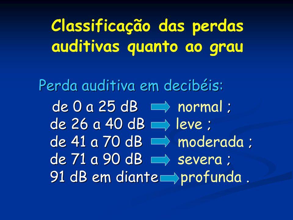 Classificação das perdas auditivas quanto ao grau