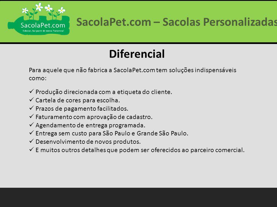 SacolaPet.com – Sacolas Personalizadas