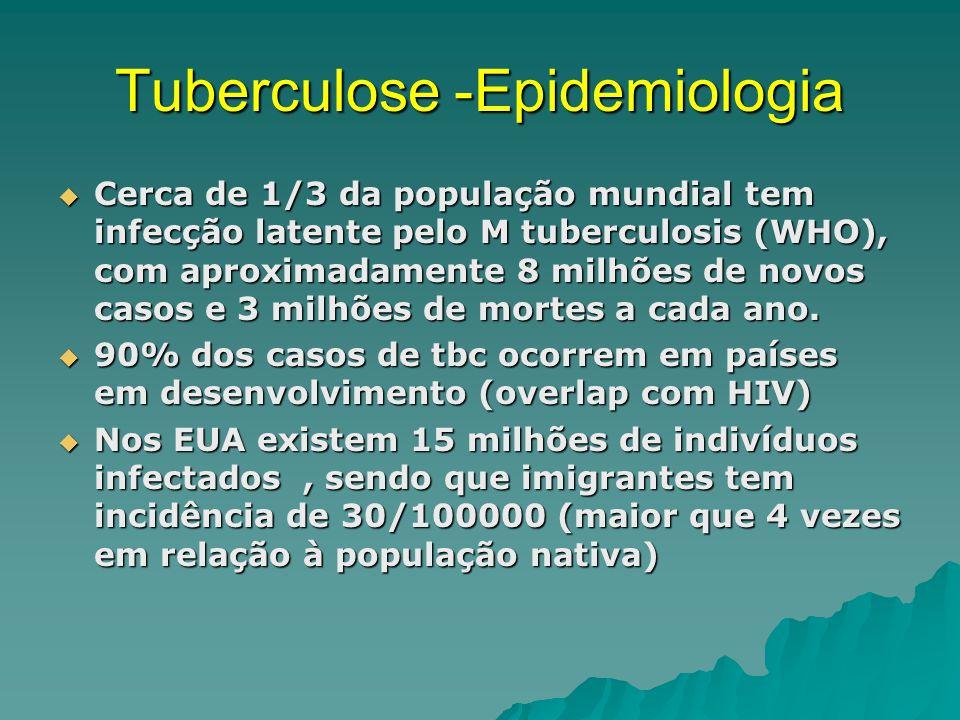 Tuberculose -Epidemiologia