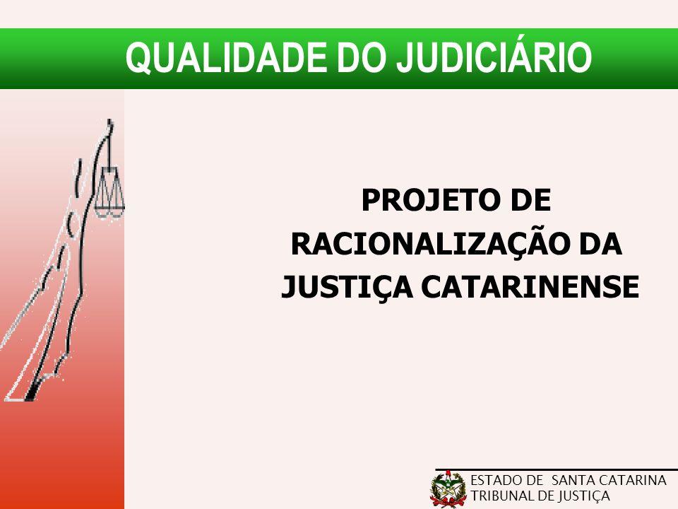 QUALIDADE DO JUDICIÁRIO