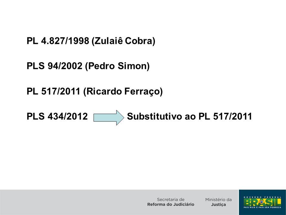PL 4.827/1998 (Zulaiê Cobra) PLS 94/2002 (Pedro Simon) PL 517/2011 (Ricardo Ferraço) PLS 434/2012 Substitutivo ao PL 517/2011.