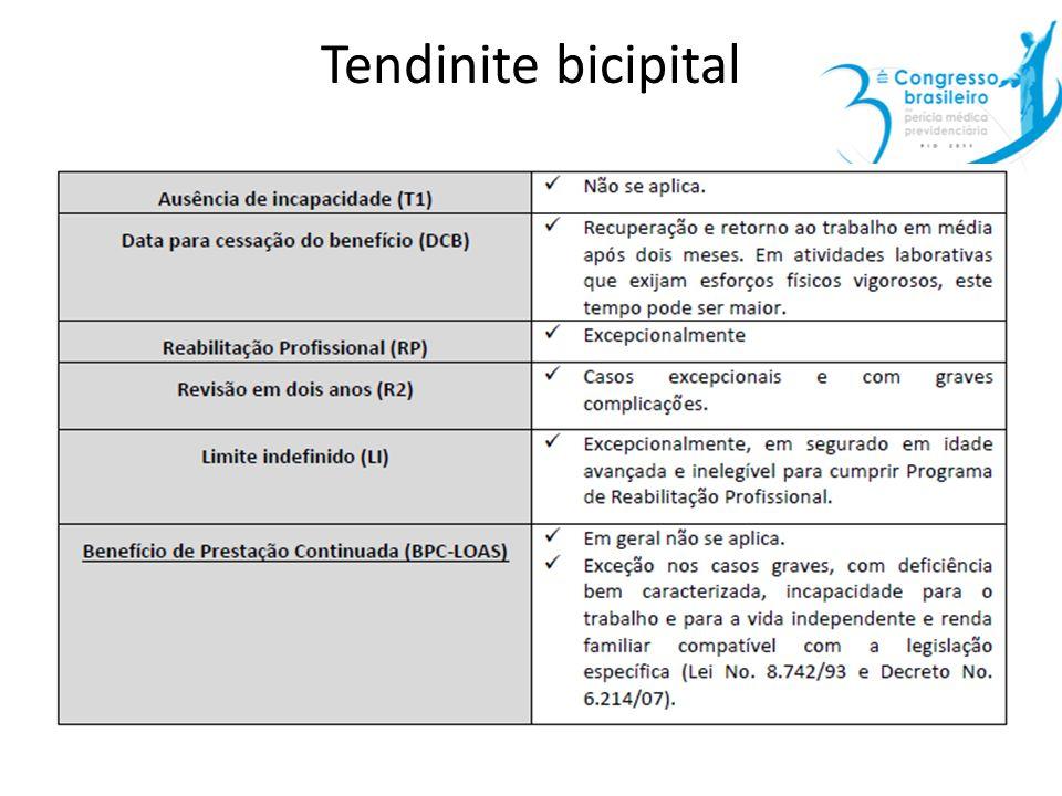 Tendinite bicipital