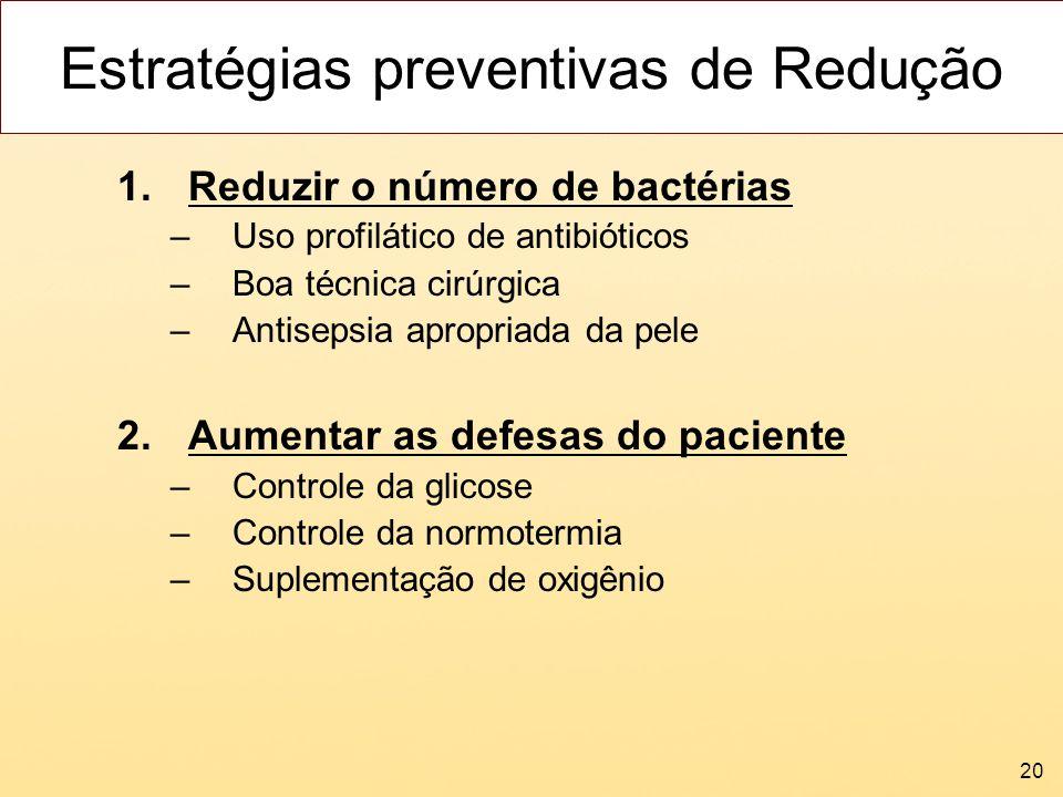 Estratégias preventivas de Redução