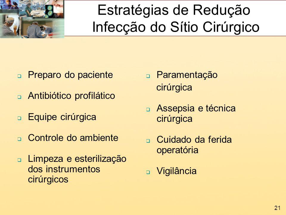 Estratégias de Redução Infecção do Sítio Cirúrgico